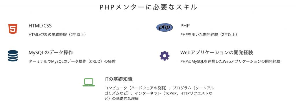 PHPメンターに必要なスキル